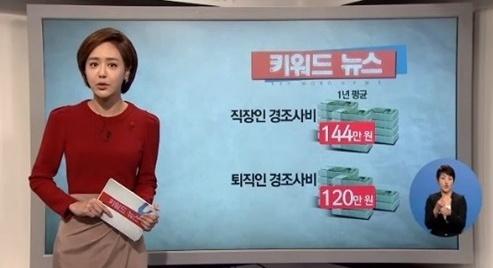 직장인 평균 경조사비[사진=채널A 뉴스 캡처]