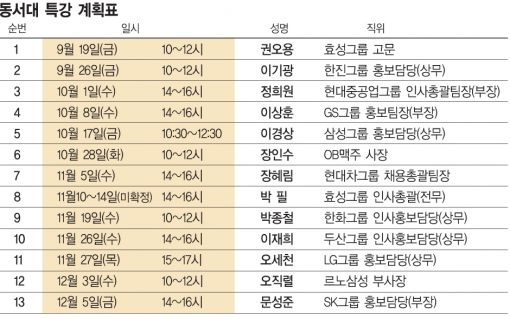 [동서대 기업문화특강]'기업문화' 열강한 권오용 효성그룹 고문