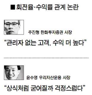 주진형 한화투자증권 사장 vs 윤수영 우리자산운용 사장