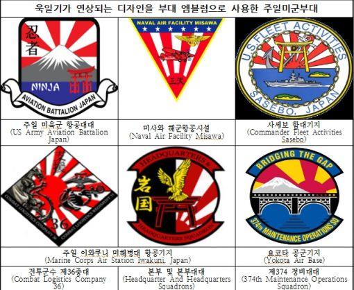 일본 제국주의 침탈의 상징 욱일기 연상시키는 디자인을 사용한 주일 미군부대 엠블럼(사진제공=최재천의원실)