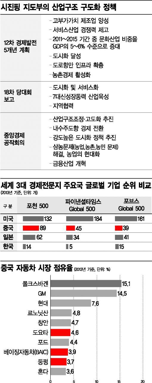 [아베-시진핑 열전] 폰을 탄 시진핑