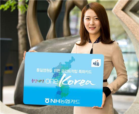 자료제공:NH농협카드
