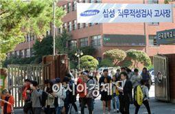 오는 16일 삼성 계열사에 이어 자회사들도 일제히 SSAT(직무적성검사)를 실시한다.