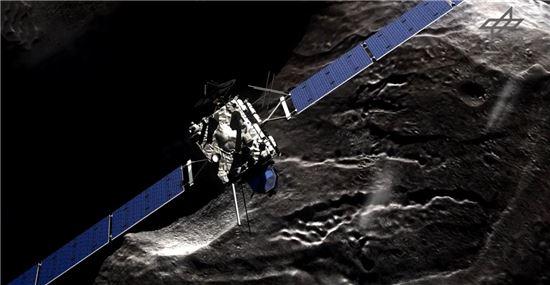 ▲로제타가 혜성에 접근하고 있다.