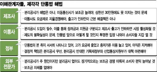 [긴급점검]단통법에 폭탄맞은 이통시장…'3口難防'