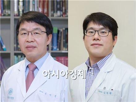 서울아산병원 암병원 폐암센터 병리과 장세진 교수(왼쪽)와 흉부외과 김형렬 교수