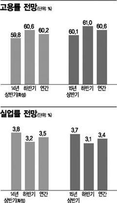 자료: 한국노동연구원