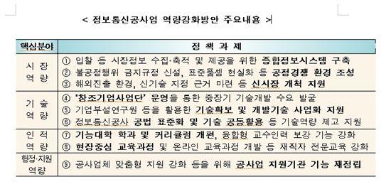 (자료-미래부)