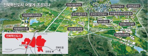 전북혁신도시 위치도(좌측 하단)와 이전 공공기관 배치도