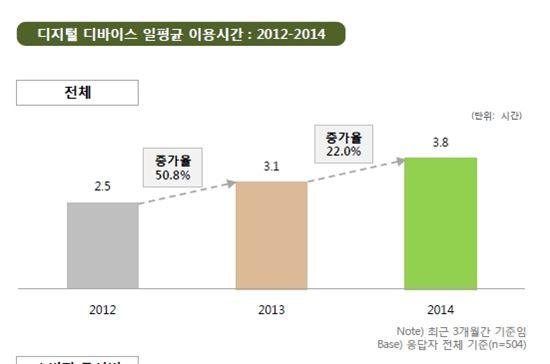(자료-DMC보고서)