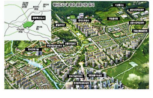 경북혁신도시 위치도(좌측 상단)와 경북혁신도시 내 주요 공공기관 입지도