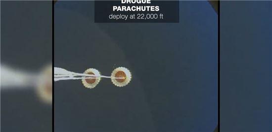 ▲태평양에 떨어지기 전 오리온 우주선은 낙하산을 펼쳤다.[사진제공=NASA]