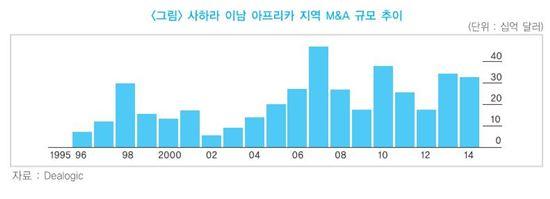 (자료:한국금융연구원)