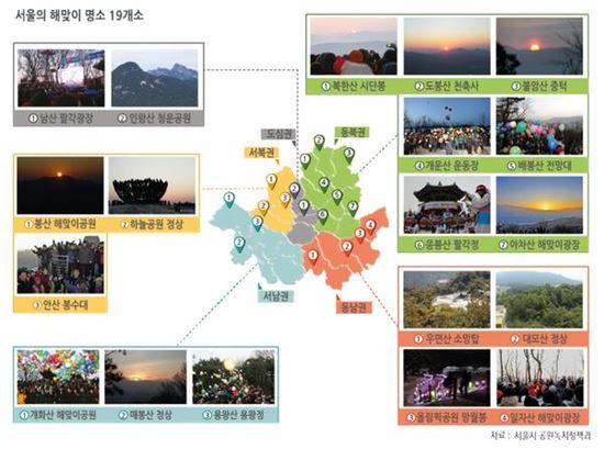서울 해맞이 명소 19개소(출처 : 서울연구원)
