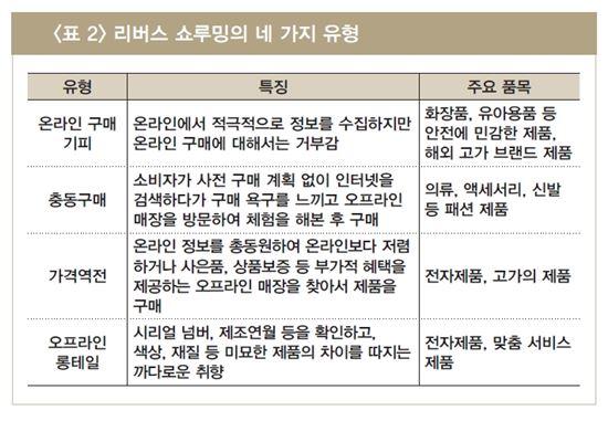 (자료-LG경제연구원)