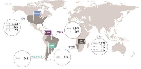 ▲우리나라에 수입되는 GMO의 많은 부분이 미국산이다.[사진제공=한국생명공학연구원]