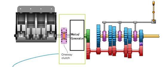 ▲클러치를 제거하고 일방향 클러치와 모터발전기를 첨가해 만든 반자동 하이브리드.[사진제공=카이스트]