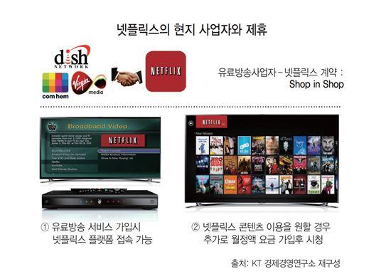 넷플릭스 아시아 첫 진출국 일본, 반응은 '미지근'