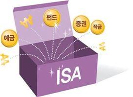 주요 시중은행 ISA 수수료율, 年 0.1~0.8% 수준 결정