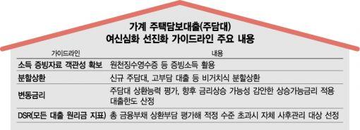 """[가계부채 대책]스트레스 금리·DTI?, 복잡해진 주담대‥""""고정금리 노려라"""""""