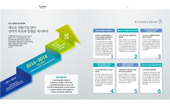 신한금융, 디지털 금융 속도낸다