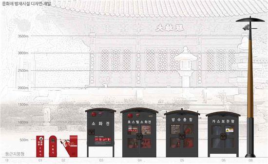 둥근지붕형 문화재 방재시설 디자인