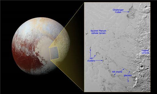 ▲명왕성의 얼음 언덕이 움직이고 있는 것으로 확인됐다.[사진제공=NASA]