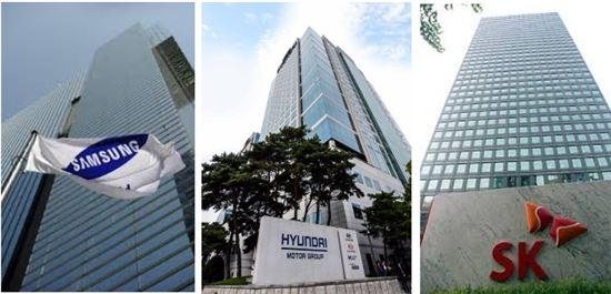 삼성그룹·현대기아차그룹·SK그룹 사옥 전경(왼쪽부터)
