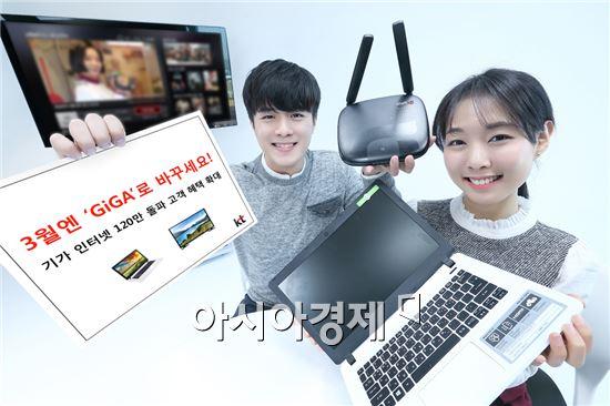 KT '기가인터넷 120만 돌파'
