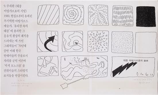 현실과 발언 창립전 출품작 확대 복사, 2000, 태풍 아방가르호의 시말(1980년 창립전), 81x136.3cm