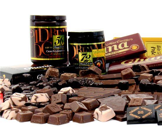 초콜릿, 심장병 예방 및 다이어트에 효과