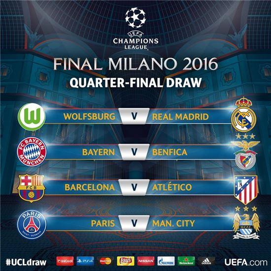 유럽 챔피언스리그 8강 대진 [사진=UEFA 공식 페이스북]