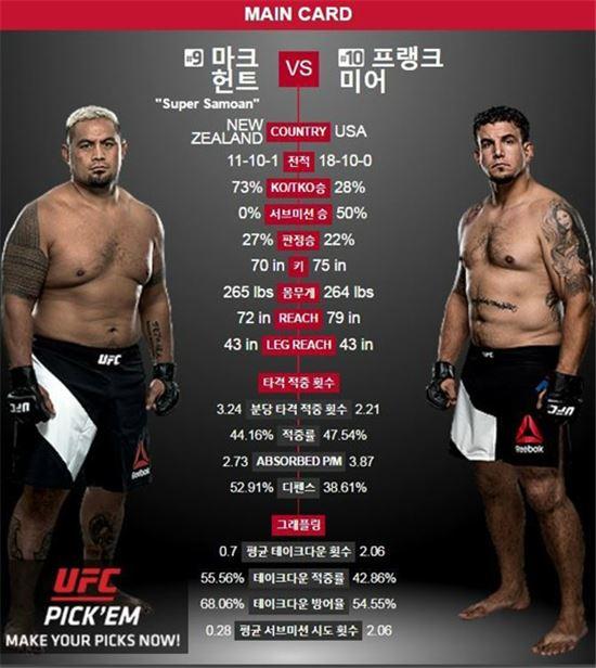 사진=UFC 공식 홈페이지 캡처