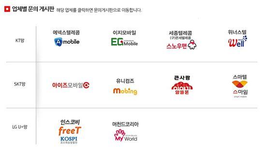 우체국에서 판매 중인 알뜰폰 업체 목록(사진=우체국)