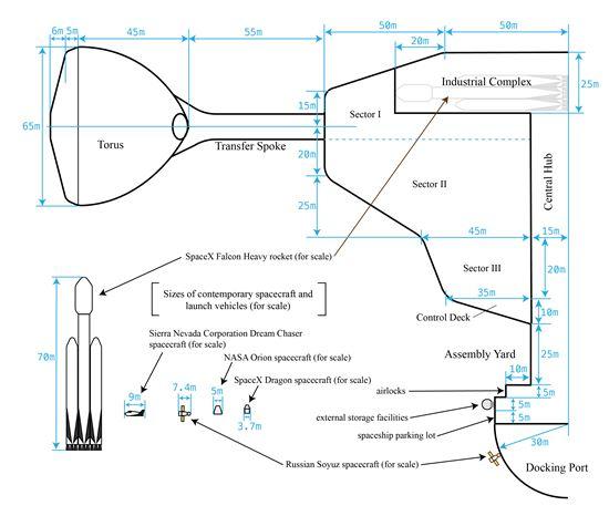 ▲우리나라 고등학생이 만든 우주도시 설계도.[사진제공=팀 디비너티]
