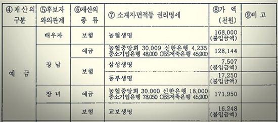 유승민 딸 재산내역. 사진=선관위 후보자 정보공개 자료.