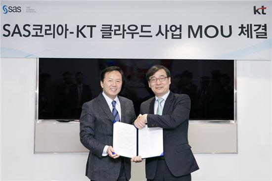 KT-SAS, 클라우드 사업 MOU 체결