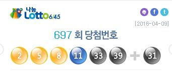 제697회 로또당첨번호. 출처=나눔로또 홈페이지