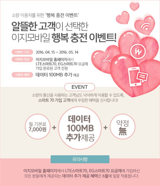 이지모바일, 알뜰 통신족 위한 '행복 충전 이벤트' 실시