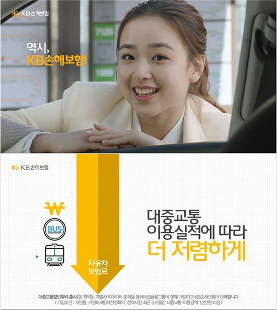KB손보, 온라인 車보험 손연재-정웅인 내세워 광고
