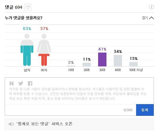 네이버, 뉴스 댓글 단 이용자 성별·연령대 통계 보여준다