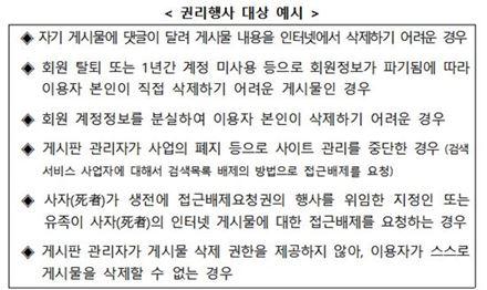 """'잊힐 권리' 6월 시행…업계 """"블라인드 대신 삭제해야"""""""