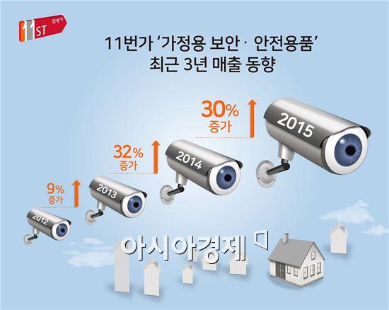 """""""우리 가족 안전, 내가 지킨다""""…가정용 CCTV 매출 '급증'"""