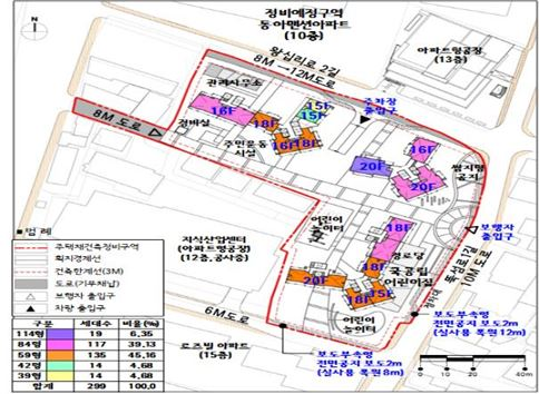 건축계획배치도(자료:서울시)