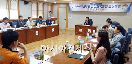 장흥군(군수 김성)은  18일 군청 상황실에서 문화예술회관 화재대피를 가상 상황으로 설정하고 도상(토론)훈련을 실시했다.