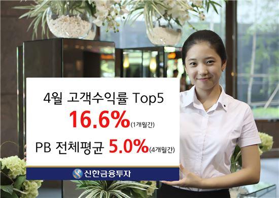 신한금융투자, 4월 고객수익률 우수 직원 TOP5 수익률 16.6%