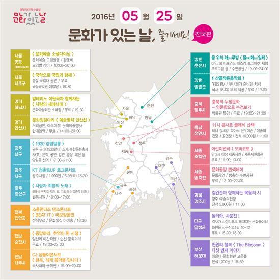 '문화가 있는 날' 지도