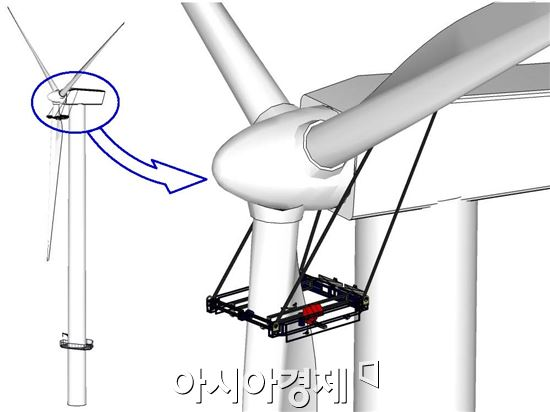 해상풍력발전 유지보수 로봇