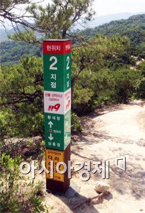 '국가지점번호판'등산객 안전 지킴이 역할 톡톡