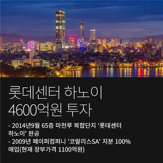 [카드뉴스]신격호-김우중家, 베트남서 무슨 일이